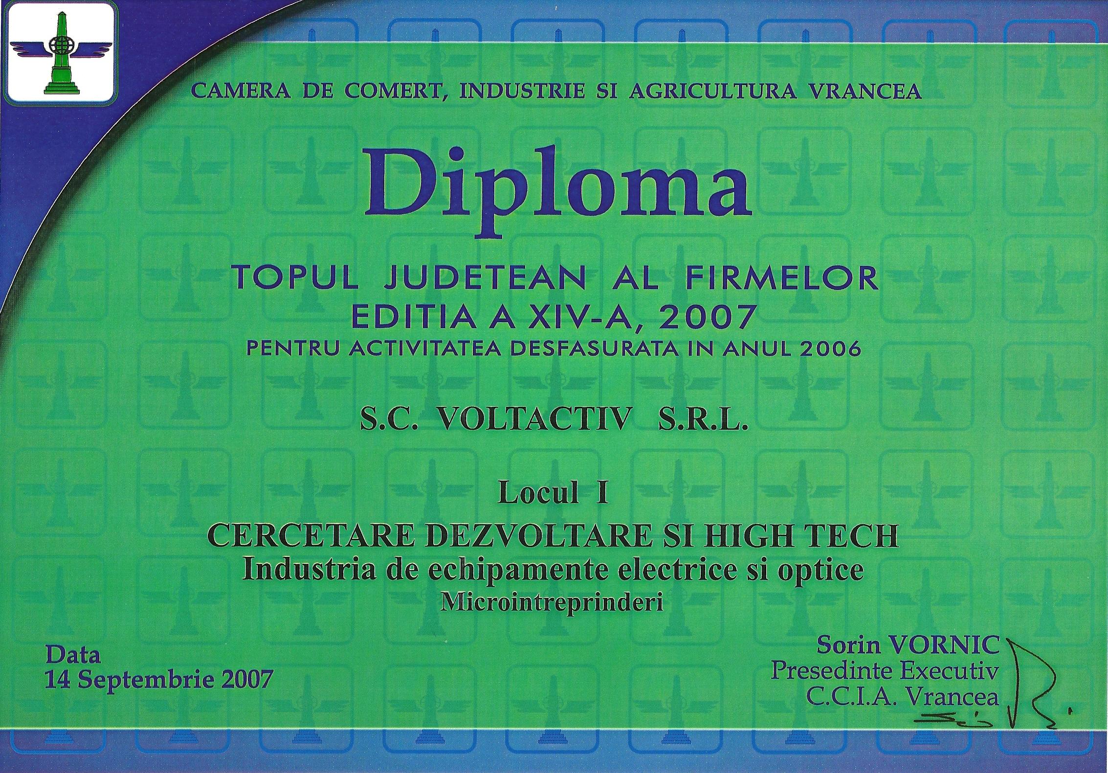 Top firme 2006