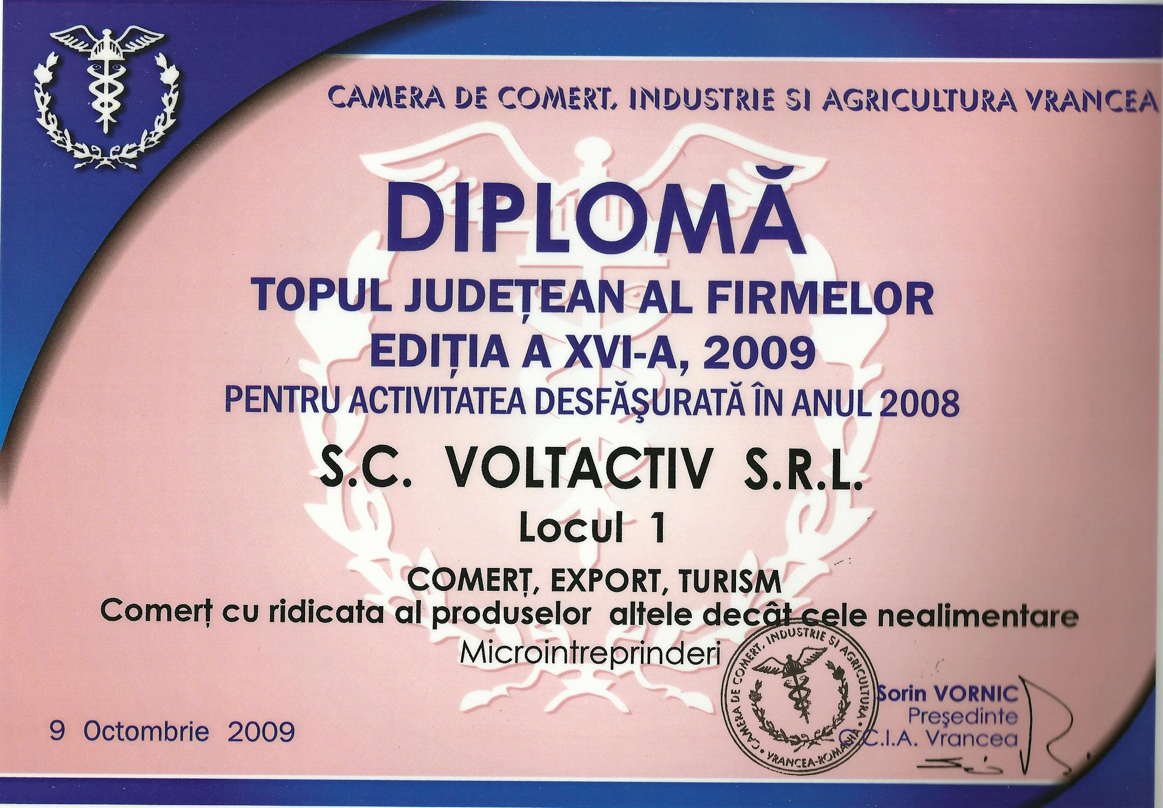 Top firme 2008